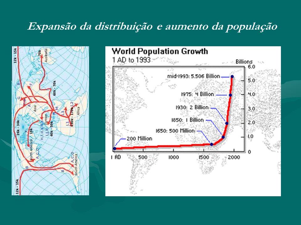 Expansão da distribuição e aumento da população