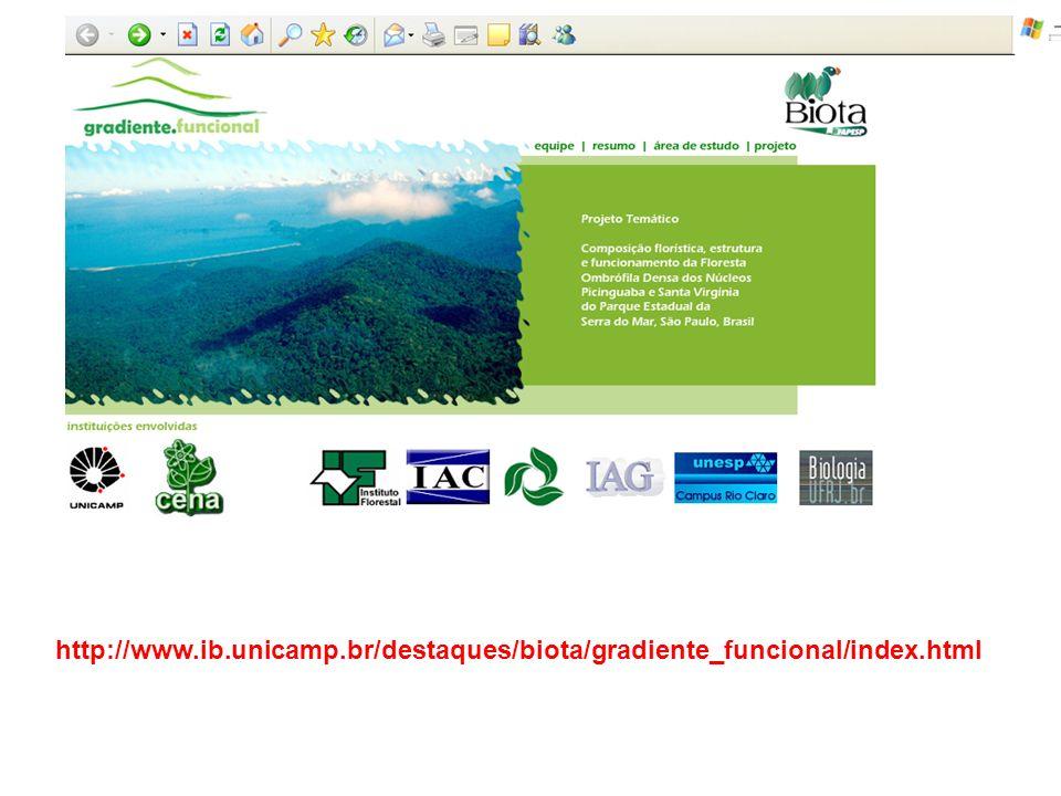 http://www. ib. unicamp. br/destaques/biota/gradiente_funcional/index