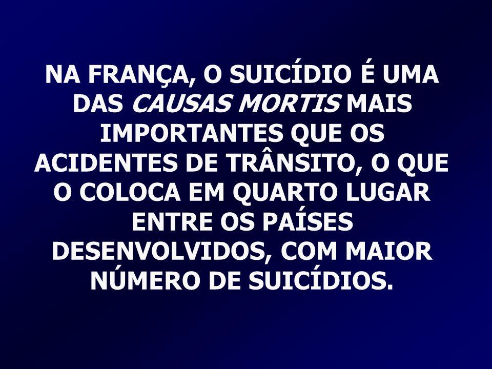 NA FRANÇA, O SUICÍDIO É UMA DAS CAUSAS MORTIS MAIS IMPORTANTES QUE OS ACIDENTES DE TRÂNSITO, O QUE O COLOCA EM QUARTO LUGAR ENTRE OS PAÍSES DESENVOLVIDOS, COM MAIOR NÚMERO DE SUICÍDIOS.