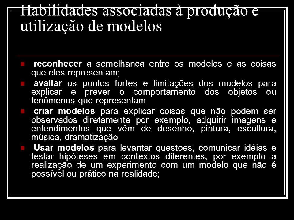 Habilidades associadas à produção e utilização de modelos