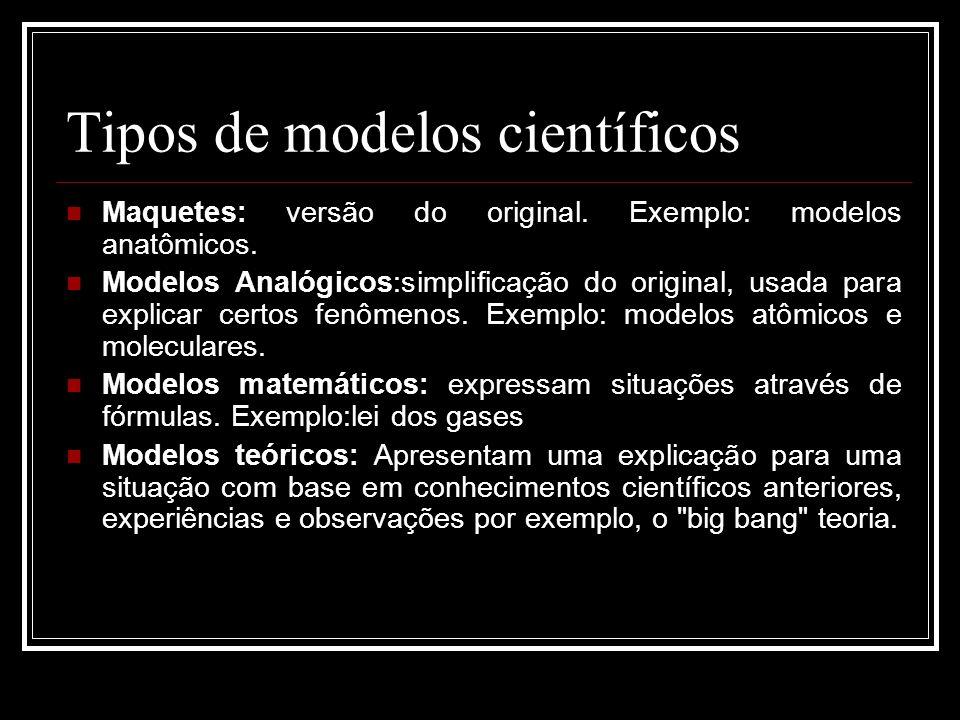 Tipos de modelos científicos