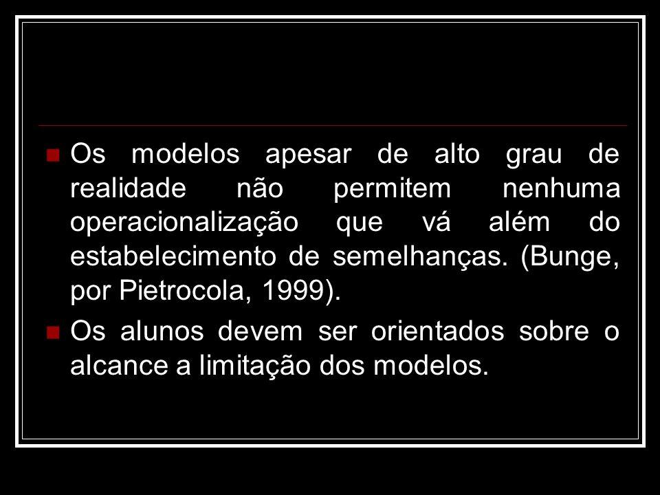 Os modelos apesar de alto grau de realidade não permitem nenhuma operacionalização que vá além do estabelecimento de semelhanças. (Bunge, por Pietrocola, 1999).