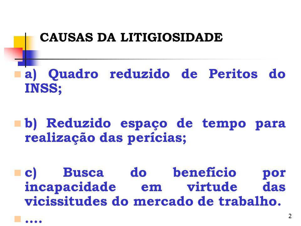 CAUSAS DA LITIGIOSIDADE