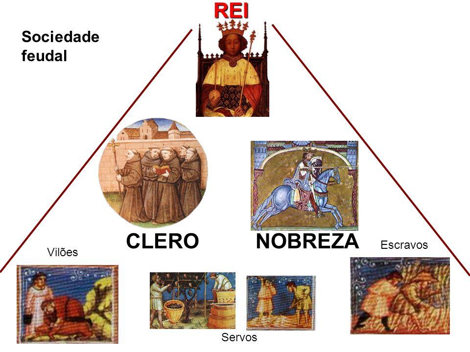 REI CLERO NOBREZA Sociedade feudal Escravos Vilões Servos