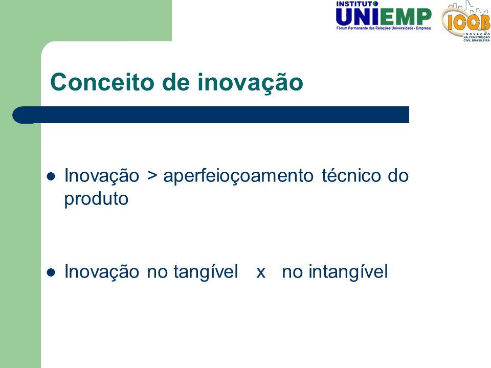 Conceito de inovação Inovação > aperfeioçoamento técnico do produto