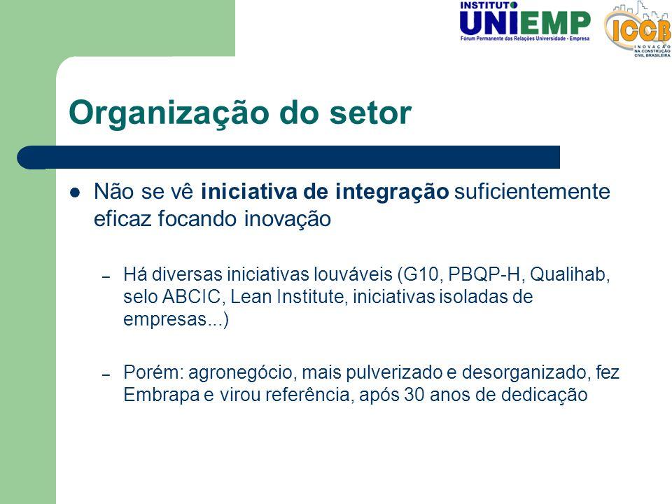 Organização do setor Não se vê iniciativa de integração suficientemente eficaz focando inovação.