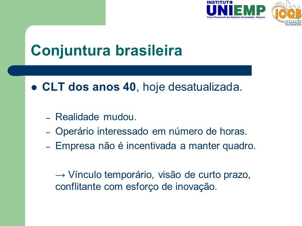 Conjuntura brasileira
