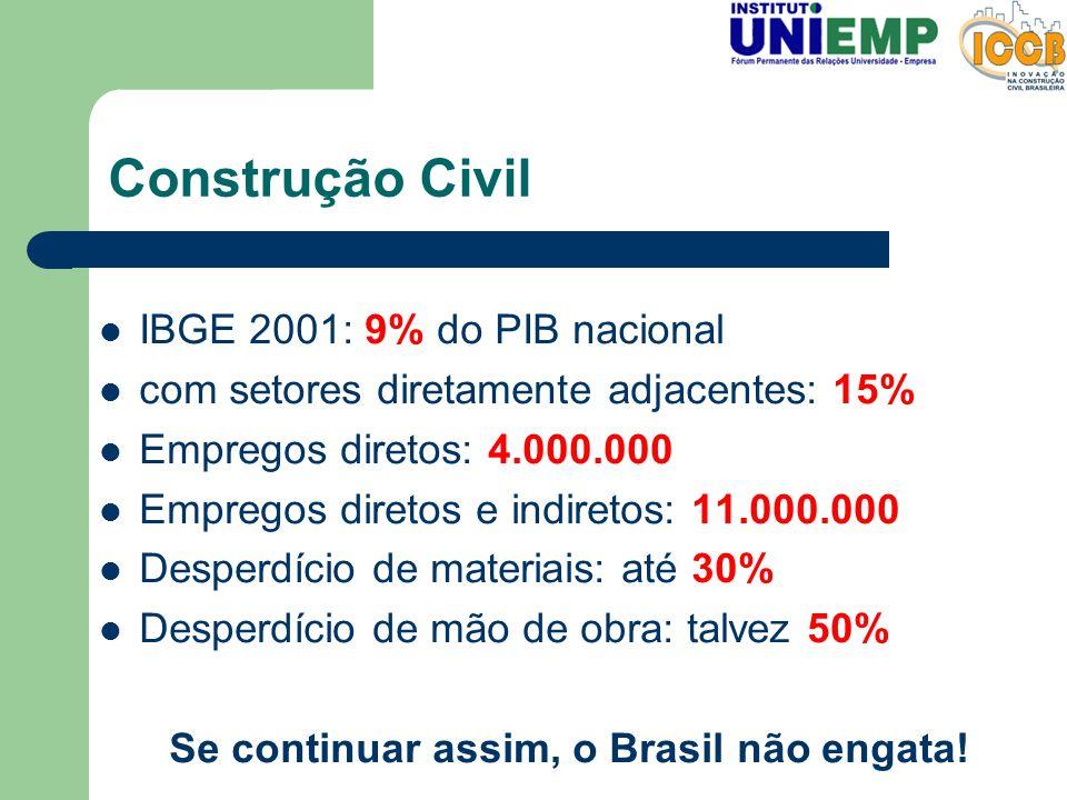 Se continuar assim, o Brasil não engata!