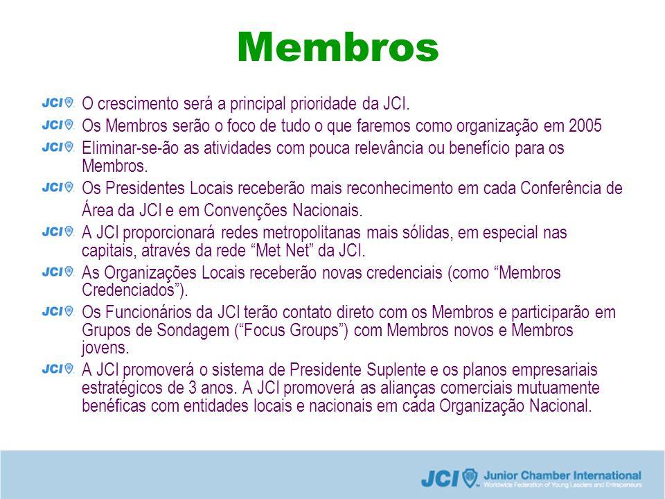 Membros O crescimento será a principal prioridade da JCI.