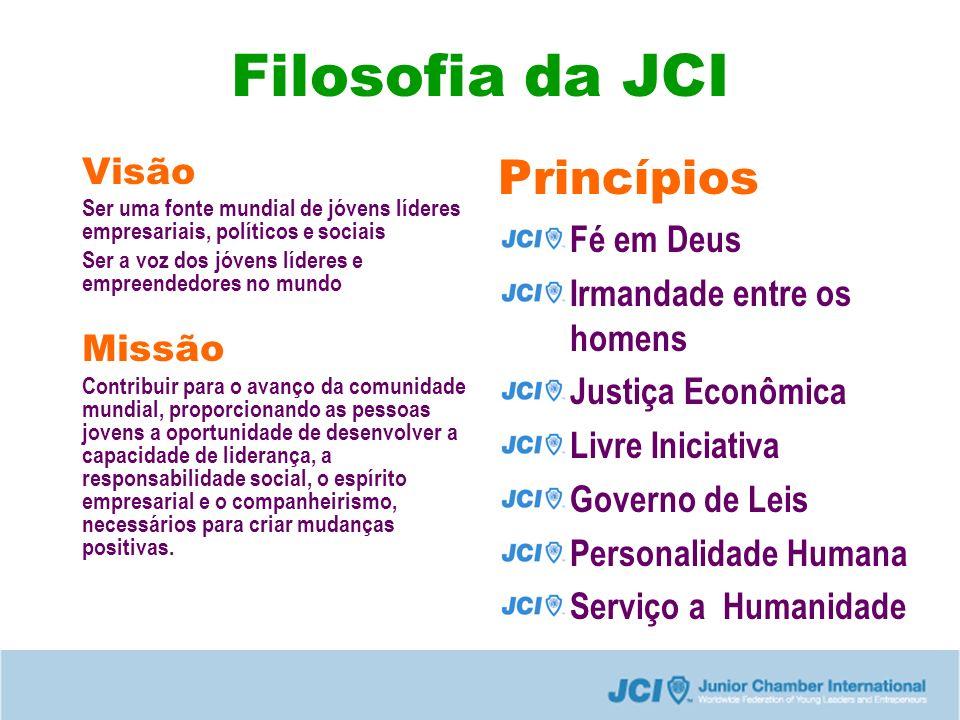 Filosofia da JCI Princípios Visão Fé em Deus Irmandade entre os homens