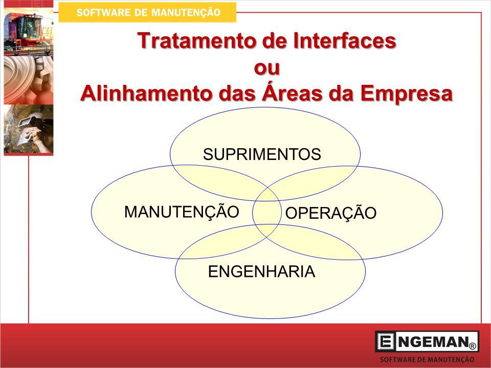 Tratamento de Interfaces ou Alinhamento das Áreas da Empresa