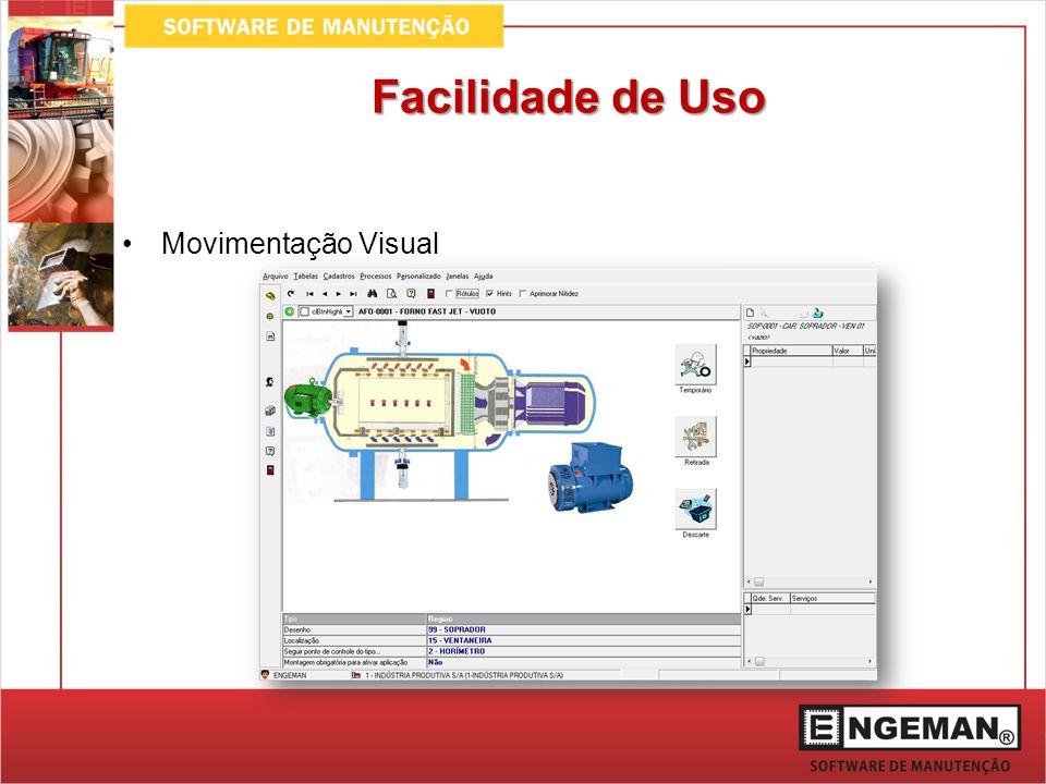 Facilidade de Uso Movimentação Visual