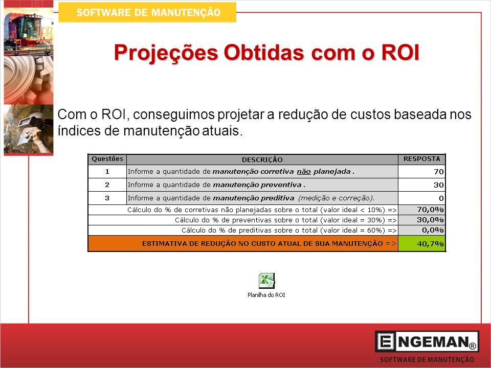 Projeções Obtidas com o ROI