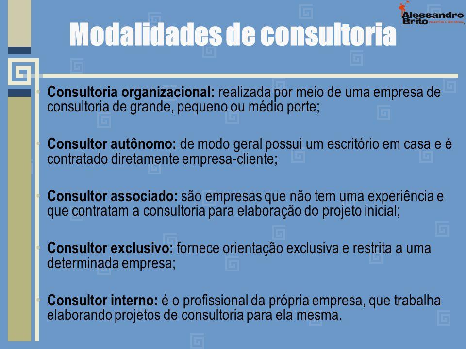 Modalidades de consultoria