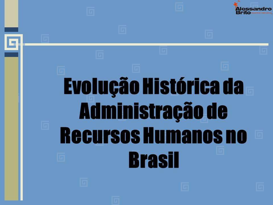 Evolução Histórica da Administração de Recursos Humanos no Brasil