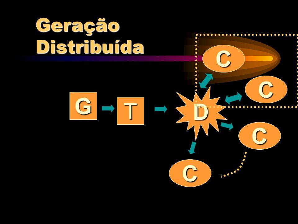 Geração Distribuída C C D G T C C
