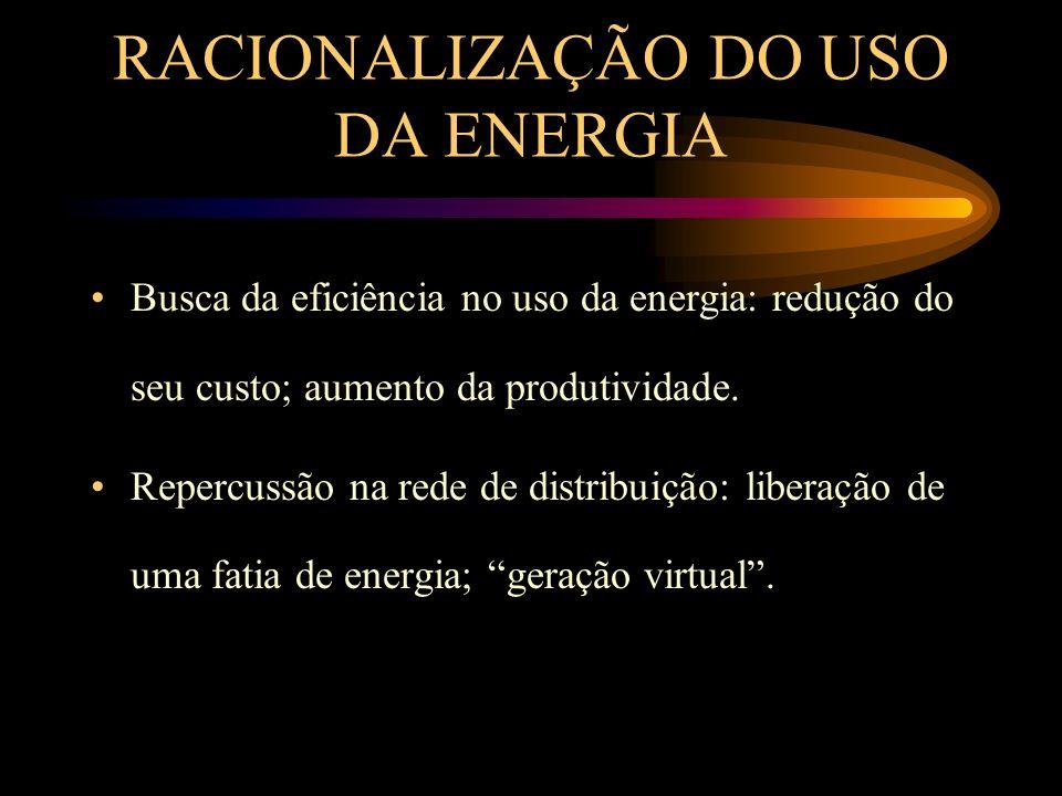 RACIONALIZAÇÃO DO USO DA ENERGIA