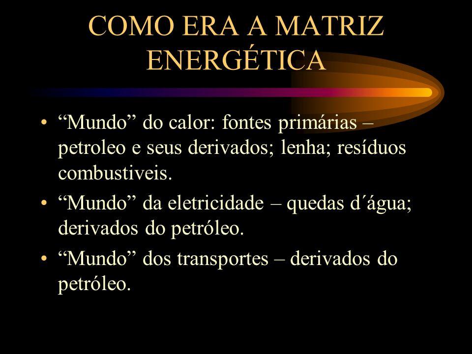COMO ERA A MATRIZ ENERGÉTICA