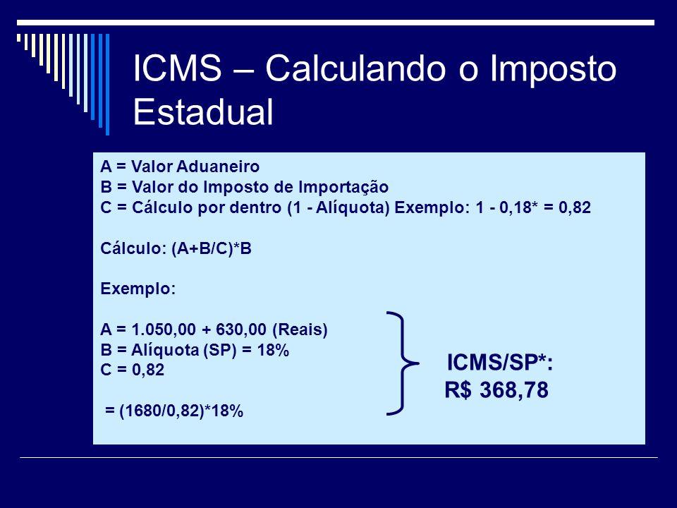 ICMS – Calculando o Imposto Estadual