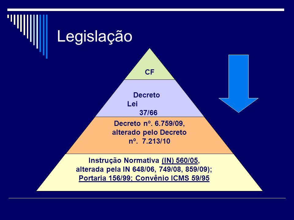 Decreto nº. 6.759/09, alterado pelo Decreto nº. 7.213/10