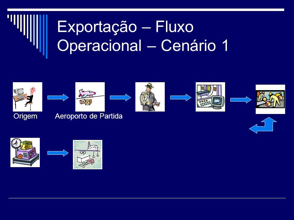 Exportação – Fluxo Operacional – Cenário 1