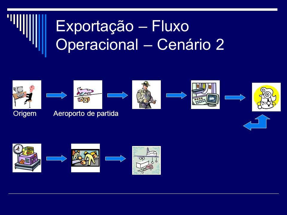 Exportação – Fluxo Operacional – Cenário 2