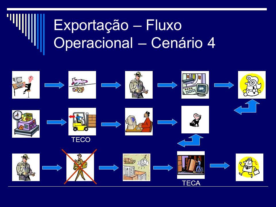 Exportação – Fluxo Operacional – Cenário 4
