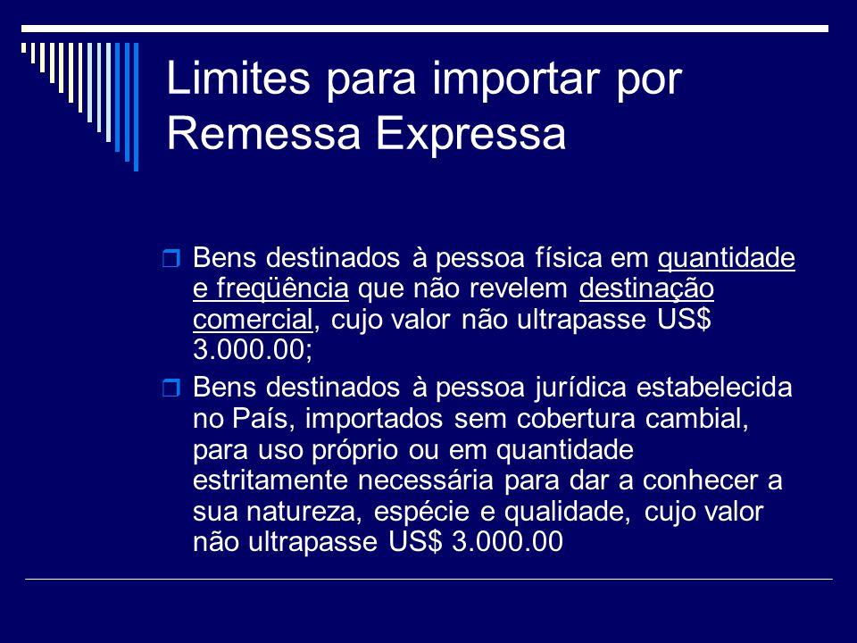 Limites para importar por Remessa Expressa