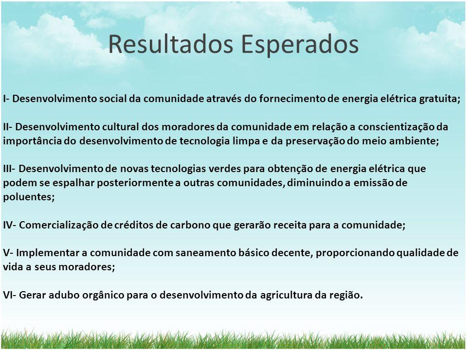 Resultados Esperados I- Desenvolvimento social da comunidade através do fornecimento de energia elétrica gratuita;
