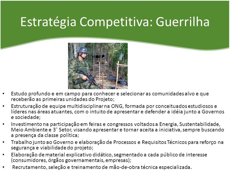 Estratégia Competitiva: Guerrilha