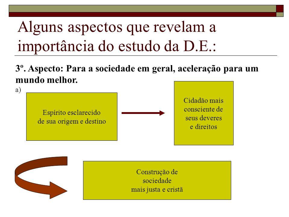 Alguns aspectos que revelam a importância do estudo da D.E.: