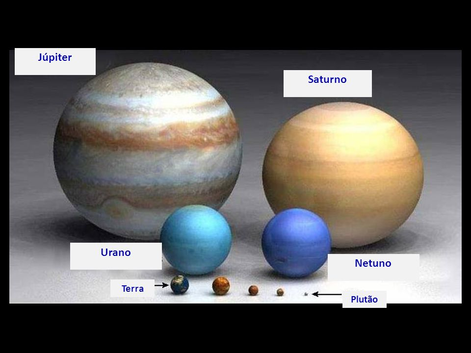 Júpiter Saturno Urano Netuno