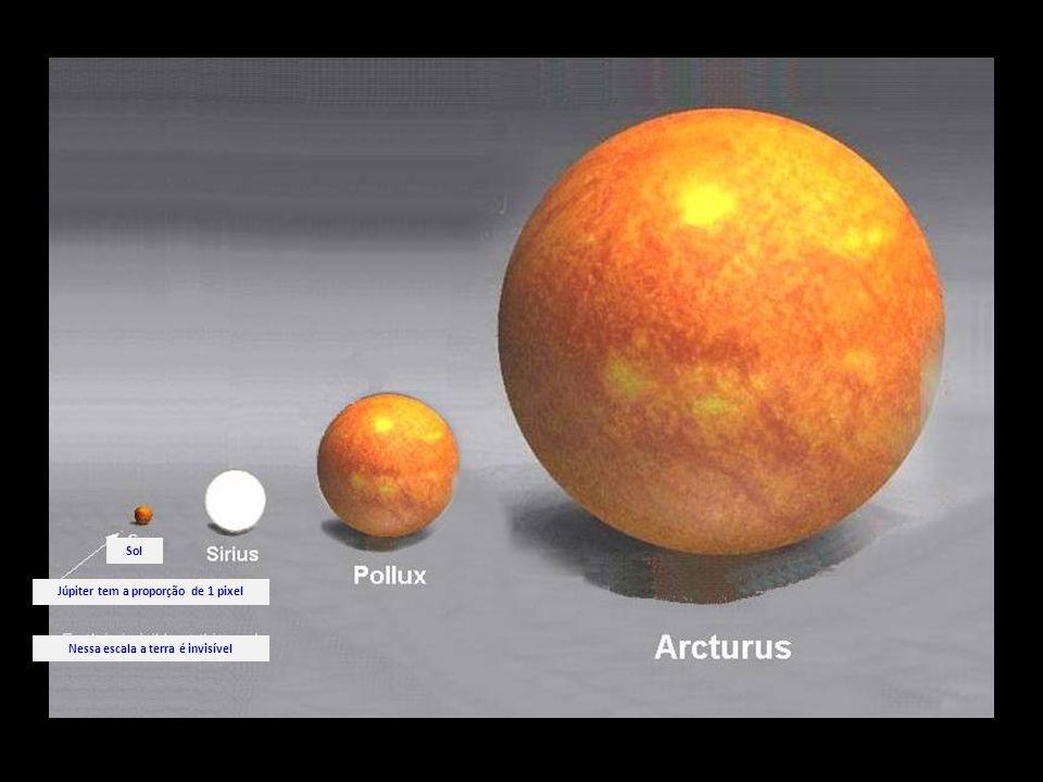 Júpiter tem a proporção de 1 pixel Nessa escala a terra é invisível