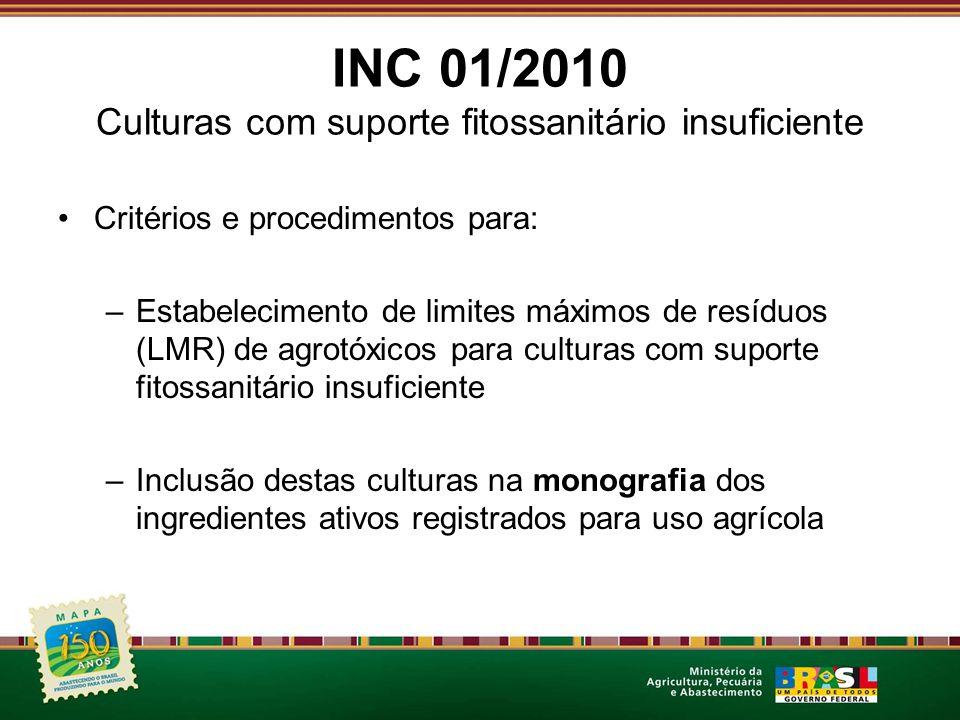 INC 01/2010 Culturas com suporte fitossanitário insuficiente