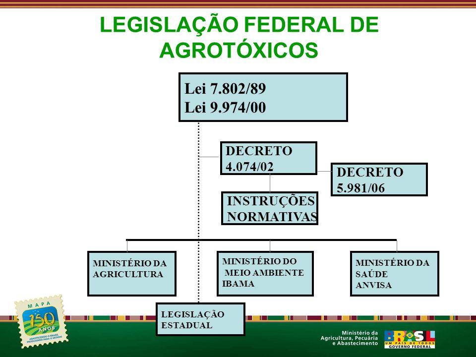 LEGISLAÇÃO FEDERAL DE AGROTÓXICOS