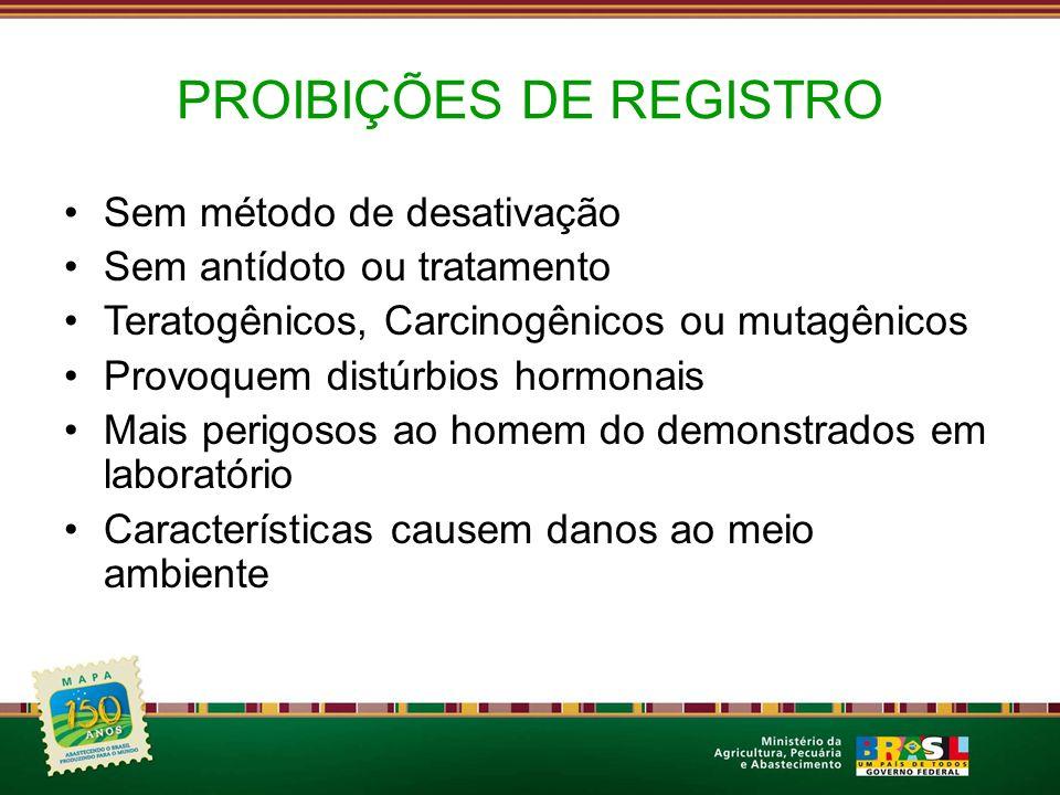 PROIBIÇÕES DE REGISTRO