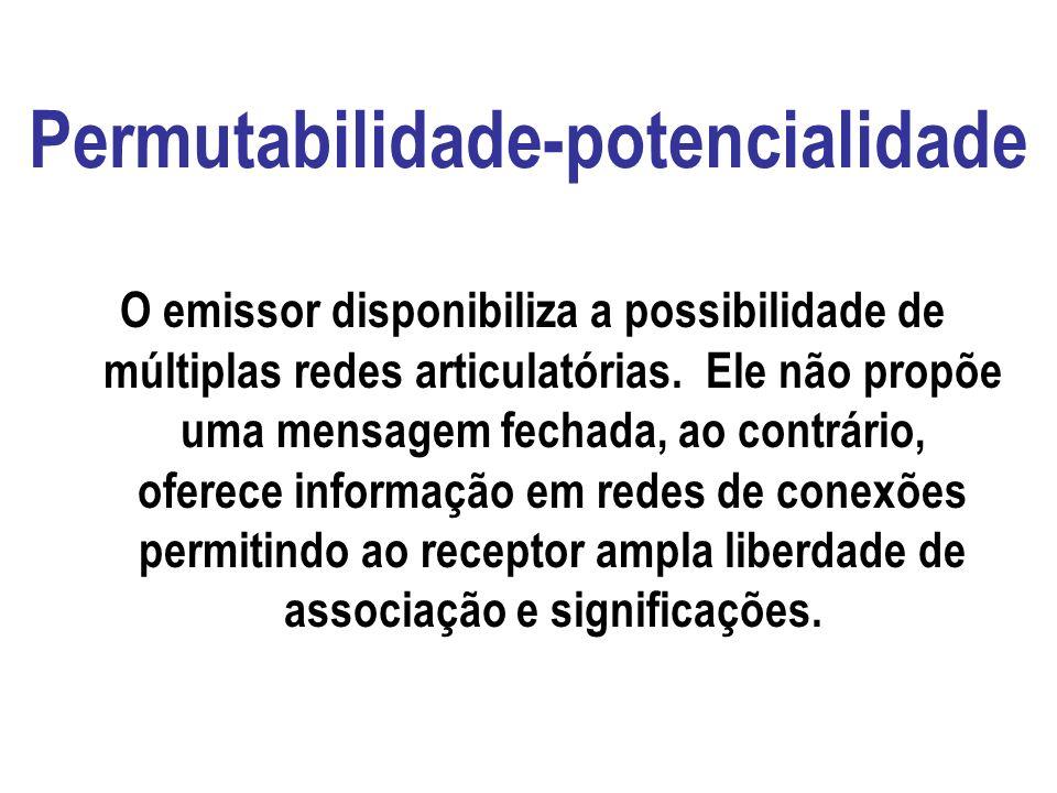 Permutabilidade-potencialidade