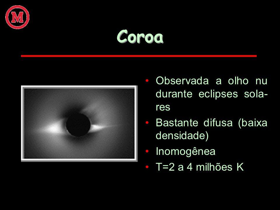 Coroa Observada a olho nu durante eclipses sola-res