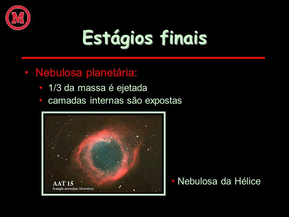 Estágios finais Nebulosa planetária: 1/3 da massa é ejetada