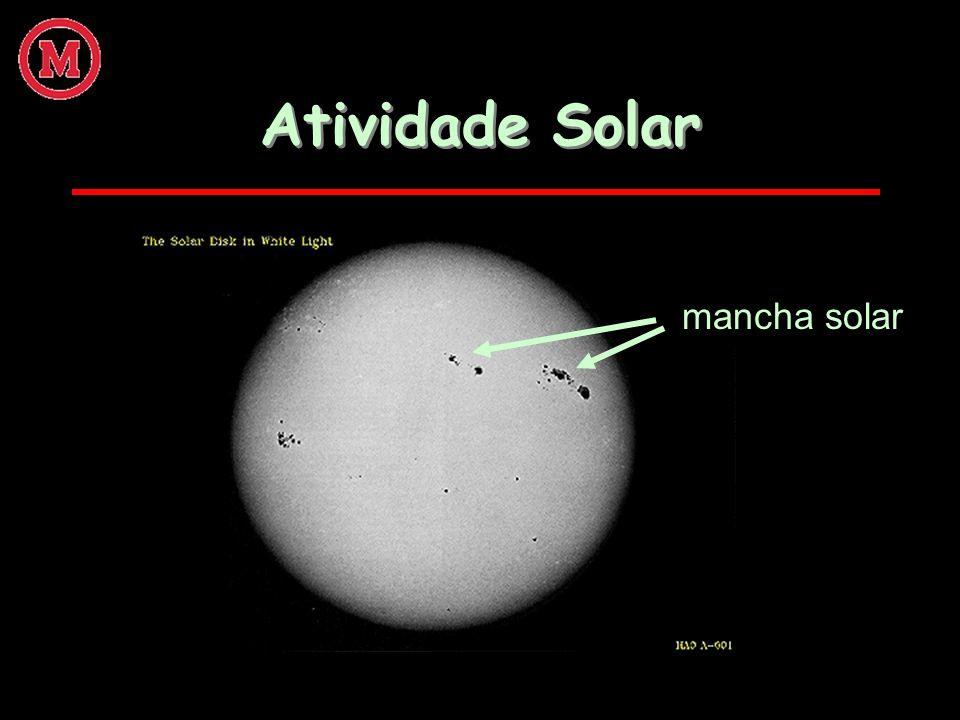Atividade Solar mancha solar