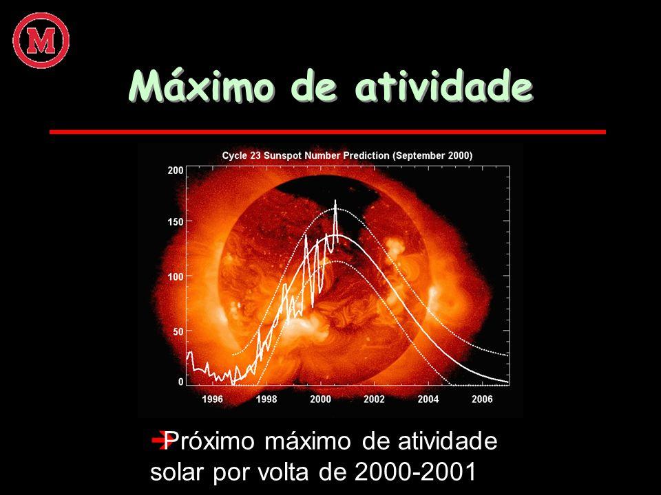 Máximo de atividade Próximo máximo de atividade solar por volta de 2000-2001