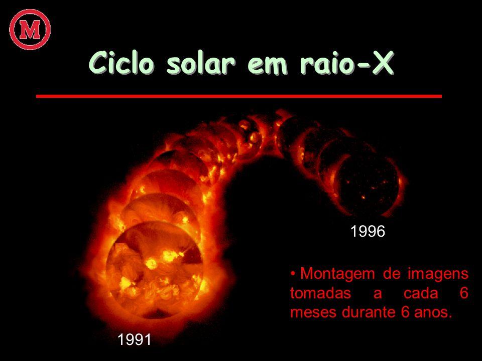 Ciclo solar em raio-X 1996 Montagem de imagens tomadas a cada 6 meses durante 6 anos. 1991