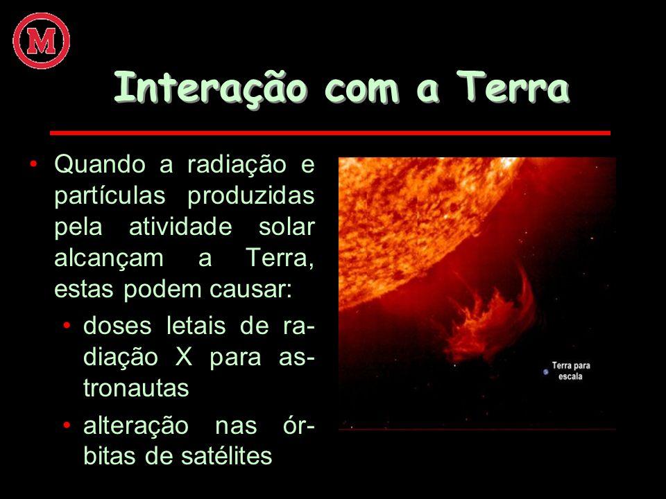 Interação com a Terra Quando a radiação e partículas produzidas pela atividade solar alcançam a Terra, estas podem causar: