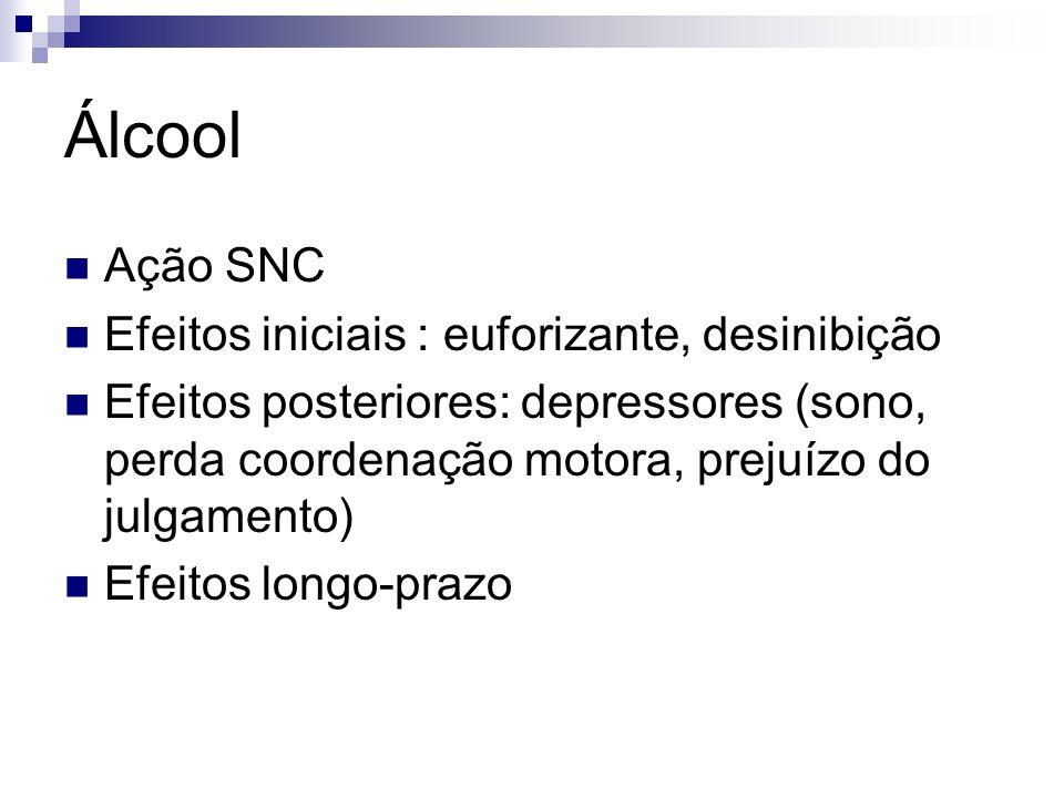 Álcool Ação SNC Efeitos iniciais : euforizante, desinibição