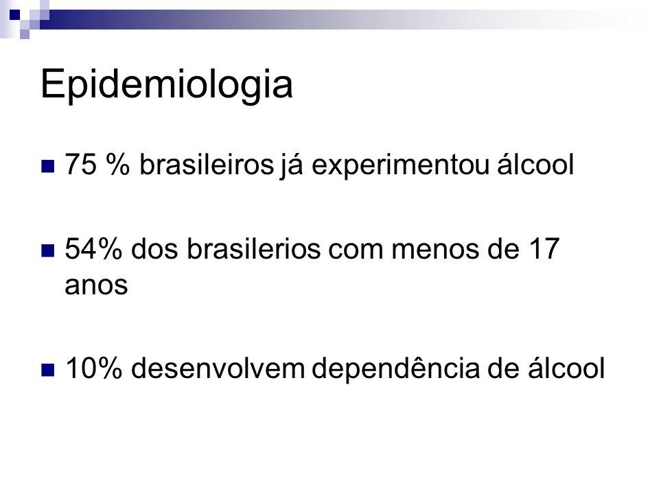 Epidemiologia 75 % brasileiros já experimentou álcool