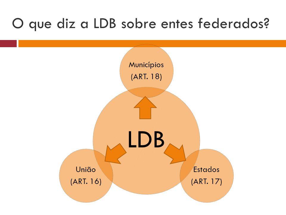O que diz a LDB sobre entes federados