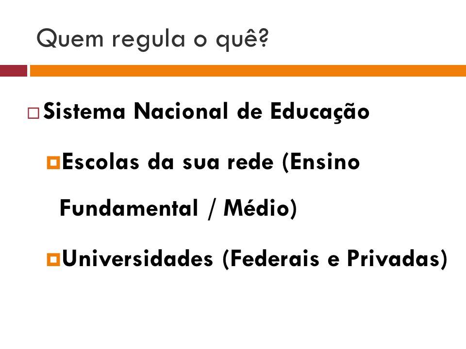 Quem regula o quê Sistema Nacional de Educação