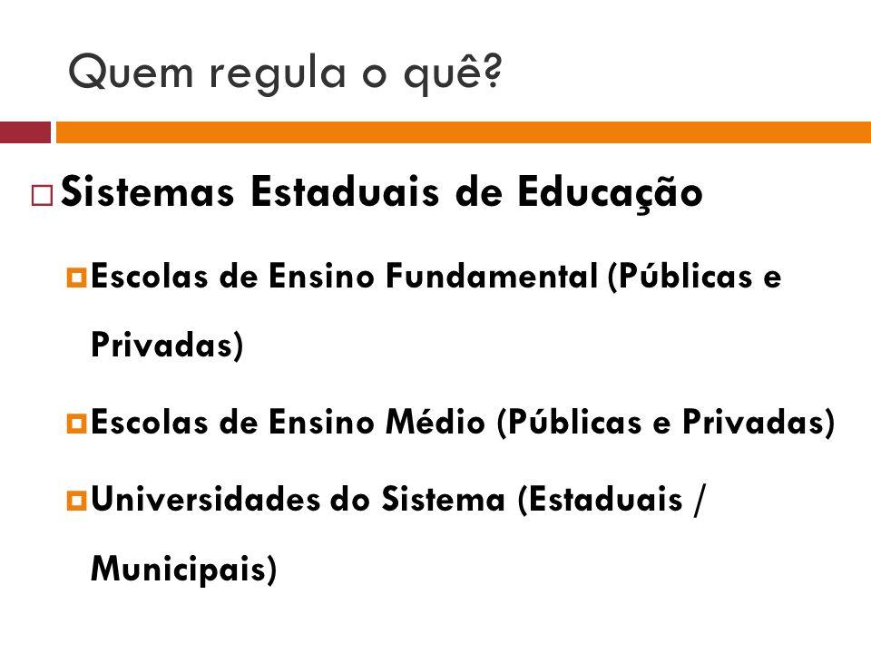 Quem regula o quê Sistemas Estaduais de Educação