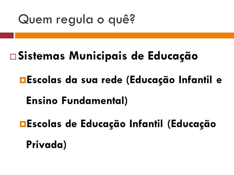 Quem regula o quê Sistemas Municipais de Educação