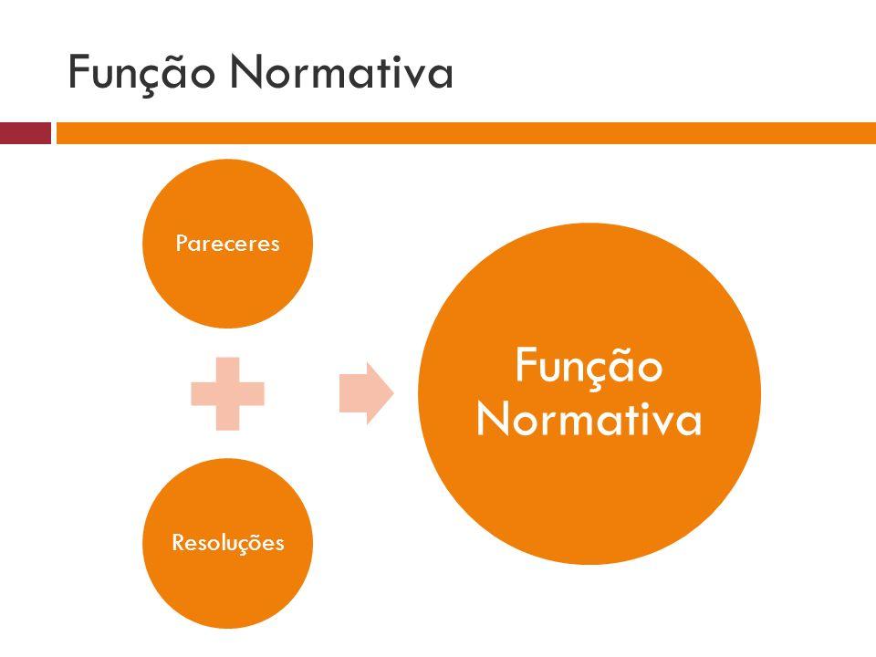 Função Normativa Pareceres Resoluções Função Normativa